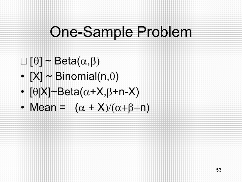 One-Sample Problem [q] ~ Beta(a,b) [X] ~ Binomial(n,q)